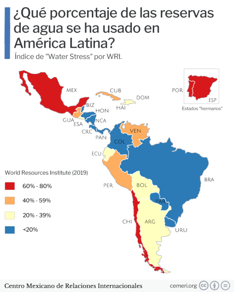 Water Stress America Latina