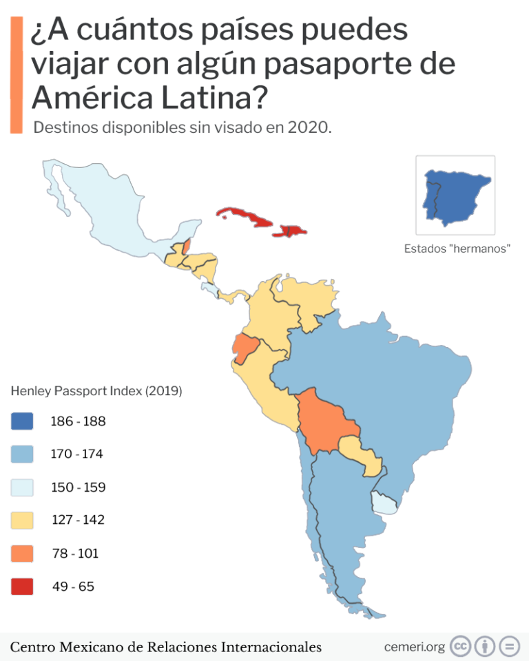 passport index america latina